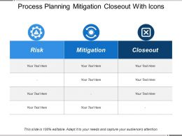 Process Planning Mitigation Closeout With Icons