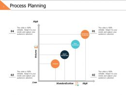 Process Planning Ppt Powerpoint Presentation File Grid