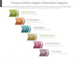 Process Portfolio Diagram Presentation Diagrams