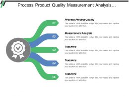 Process Product Quality Measurement Analysis Decision Analysis Requirement Management