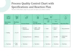 Process Quality Control Chart With Specifications And Reaction Plan