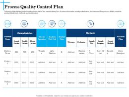 Process Quality Control Plan N619 Powerpoint Presentation Aids