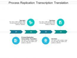 Process Replication Transcription Translation Ppt Powerpoint Presentation Styles Influencers Cpb