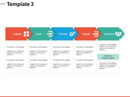 Process Requirements Ppt Powerpoint Presentation Graphics