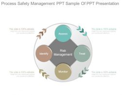 Process Safety Management Ppt Sample Of Ppt Presentation