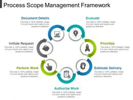 Process Scope Management Framework Ppt Background Images