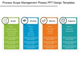 Process Scope Management Phases Ppt Design Templates