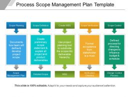 Process Scope Management Plan Template