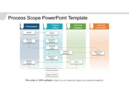 Process Scope Powerpoint Template
