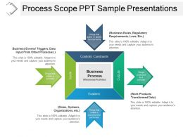 Process Scope Ppt Sample Presentations