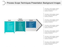 Process Scope Techniques Presentation Background Images