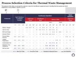 Process Selection Criteria For Thermal Waste Management High Ppt Powerpoint Presentation Tips