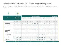 Process Selection Criteria For Thermal Waste Management Ppt Graphics Design