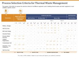 Process Selection Criteria For Thermal Waste Management Ppt Guide