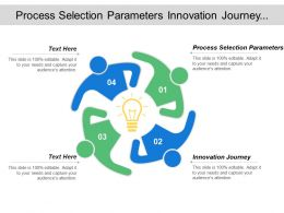 Process Selection Parameters Innovation Journey Pilot Testing Commercialization