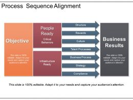 Process Sequence Alignment Good Ppt Example