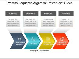 Process Sequence Alignment Powerpoint Slides