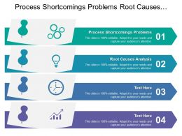 Process Shortcomings Problems Root Causes Analysis Implement Changes