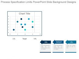 Process Specification Limits Powerpoint Slide Background Designs