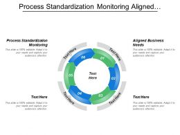 Process Standardization Monitoring Aligned Business Needs Sla Management