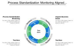 Process Standardization Monitoring Aligned Business Needs Sla Management