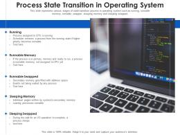 Process State Transition In Operating System