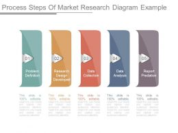 Process Steps Of Market Research Diagram Example