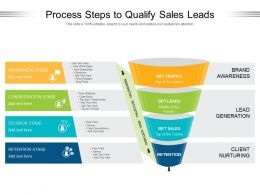 Process Steps To Qualify Sales Leads