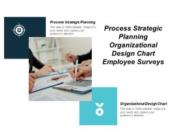 Process Strategic Planning Organizational Design Chart Employee Surveys Cpb