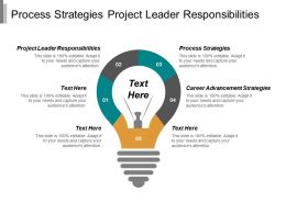 Process Strategies Project Leader Responsibilities Career Advancement Strategies Cpb