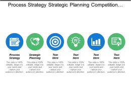Process Strategy Strategic Planning Competition Analysis Competitive Strength Analysis Cpb