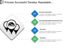 Process Successful Develop Repeatable Framework Tools Virtual Team