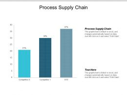 Process Supply Chain Ppt Powerpoint Presentation Summary Gridlines Cpb
