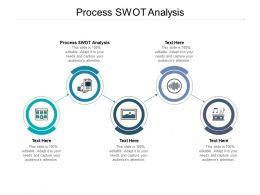 Process SWOT Analysis Ppt Powerpoint Presentation Portfolio Topics Cpb