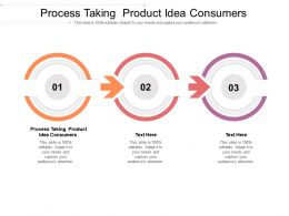 Process Taking Product Idea Consumers Ppt Powerpoint Presentation Icon Graphics Design Cpb