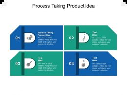 Process Taking Product Idea Ppt Powerpoint Presentation Ideas File Formats Cpb