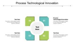Process Technological Innovation Ppt Powerpoint Presentation Portfolio Format Cpb