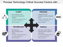 Process Technology Critical Success Factors With Icons And Boxes