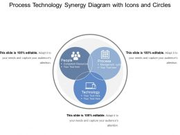 Process Technology Synergy Diagram With Icons And Circles
