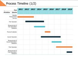 Process Timeline 1 2 Ppt Powerpoint Presentation File Gridlines