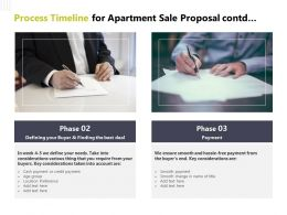 Process Timeline For Apartment Sale Proposal Contd Payment Cash Payment Ppt Presentation Slides