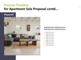 Process Timeline For Apartment Sale Proposal Contd Ppt Powerpoint Presentation Slide Download