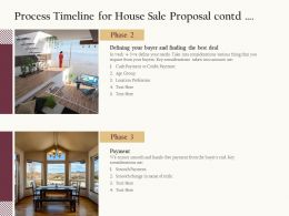 Process Timeline For House Sale Proposal Contd Ppt Powerpoint Presentation Visual Aids Files
