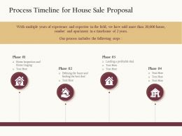 Process Timeline For House Sale Proposal Ppt Powerpoint Presentation Visual Aids Outline