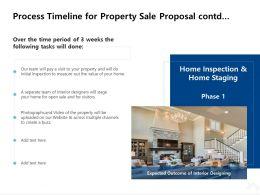 Process Timeline For Property Sale Proposal Contd Ppt Powerpoint Portfolio