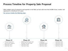 Process Timeline For Property Sale Proposal Ppt Powerpoint Presentation Ideas