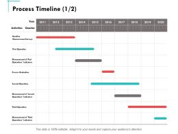 Process Timeline Management Ppt Powerpoint Presentation Summary Ideas