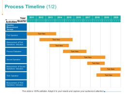 Process Timeline Ppt Powerpoint Presentation Inspiration Picture