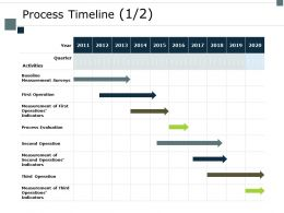 Process Timeline Year Ppt Powerpoint Presentation Infographic Template Designs Download