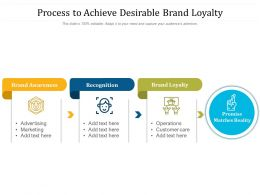 Process To Achieve Desirable Brand Loyalty